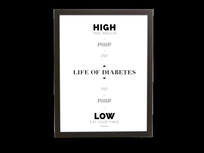 Diabetes   Mycket pip