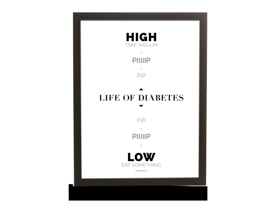 Diabetes | Mycket pip