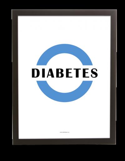 Diabetes | Diabetes